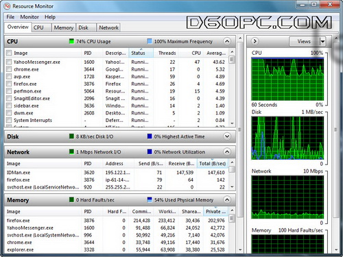 Resource Monitor Tools on Windows 7