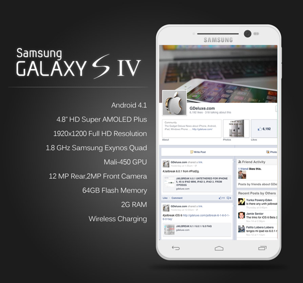 top 10 galaxy s4 features you never know